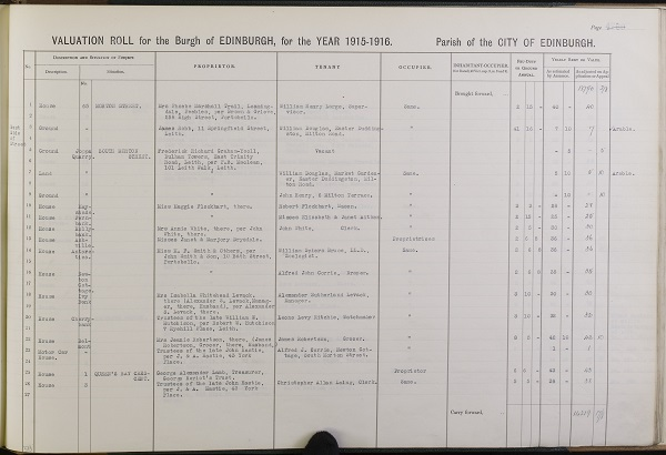 1915 Valuation Roll entry featuring William Speirs Bruce
