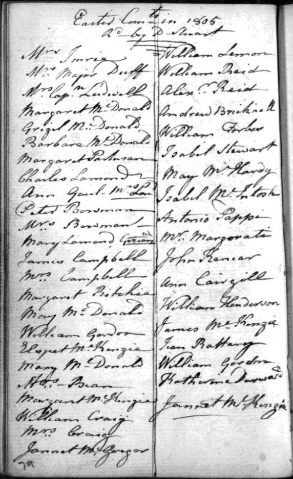 Example from a communicant register