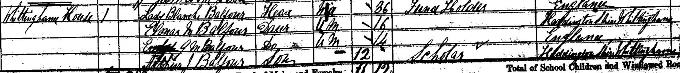 1861 census record for Arthur James Balfour