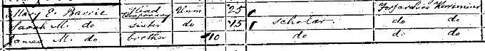 1871 census record for J M Barrie