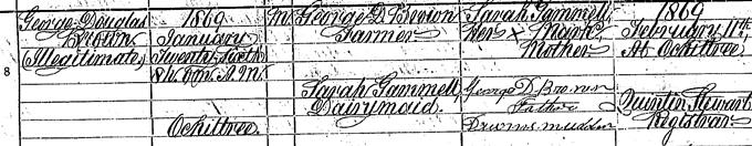 Birth entry for George Douglas Brown