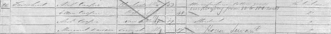 1851 census return for Archibald Scott Couper