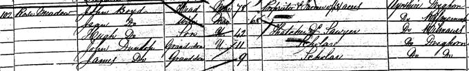 1851 census entry for John Boyd Dunlop