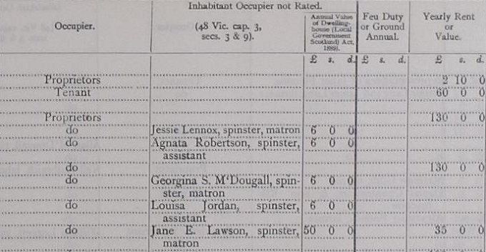 1905 valuation roll for Louisa Jordan - occupiers