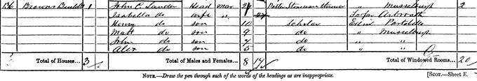 1881 census entry for Harry Lauder