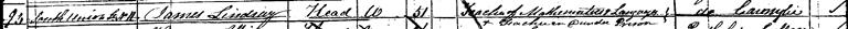 1851 census entry for James Bowman Lindsay