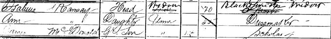 1881 census record for Ramsay MacDonald