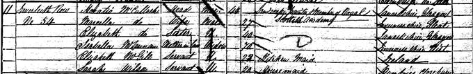 1851 census entry for Horatio McCulloch