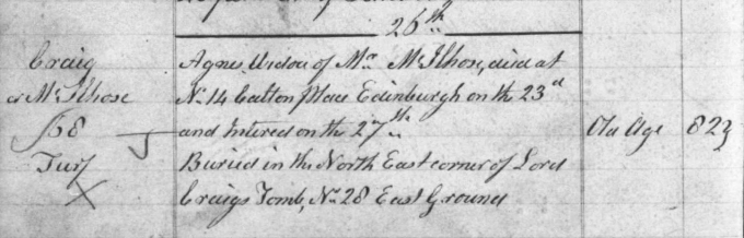 Burial entry for Agnes McLehose - Edinburgh