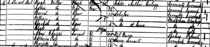 1851 census entry for Hugh Miller