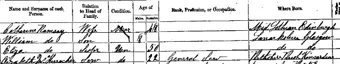 1861 census return for William Ramsay, page 33