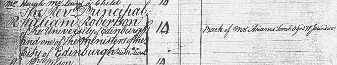 Death and burial entry for William Robertson