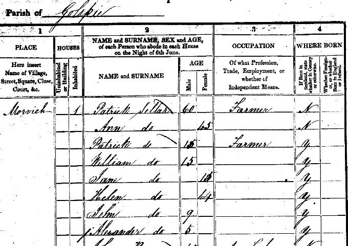 1841 census record for Patrick Sellar