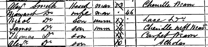 1891 census return for Nicol Smith