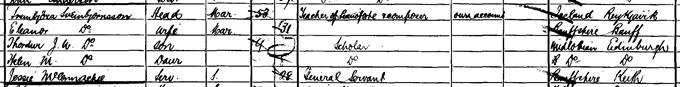 1901 census return for Sveinbjorn Sveinbjornsson