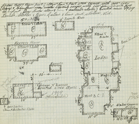 Sketched plan of Iverpolly Lodge and Gamekeeper's House, Ross and Cromarty,(National Records of Scotland, IRS80/93 entry 242).