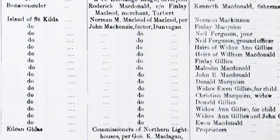 Image of VR103-46-452 for 1930 Valuation Rolls