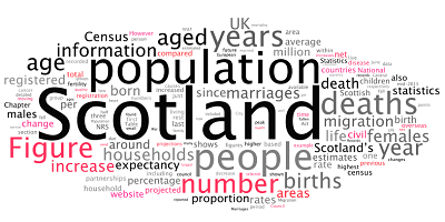 How much do you know about Scotland's population-image