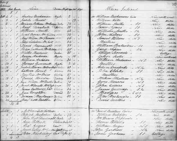 Example from October 1832 and the Old Parish Register for Glasgow (reference OPR 644-1/62)