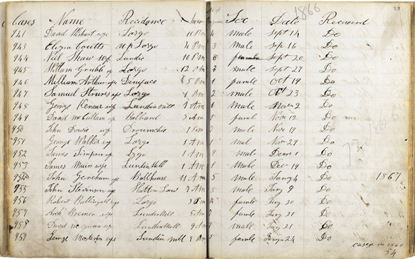 Register of deliveries made by Mrs Margaret Bethune, 1853-1887, p.38 (National Records of Scotland, GD1/812/1)