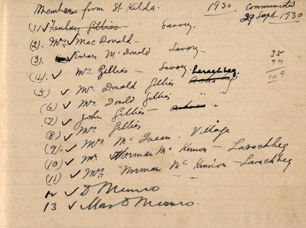 List of St Kildans receiving communion, 1830 (National Records of Scotland, CH3/726/1)