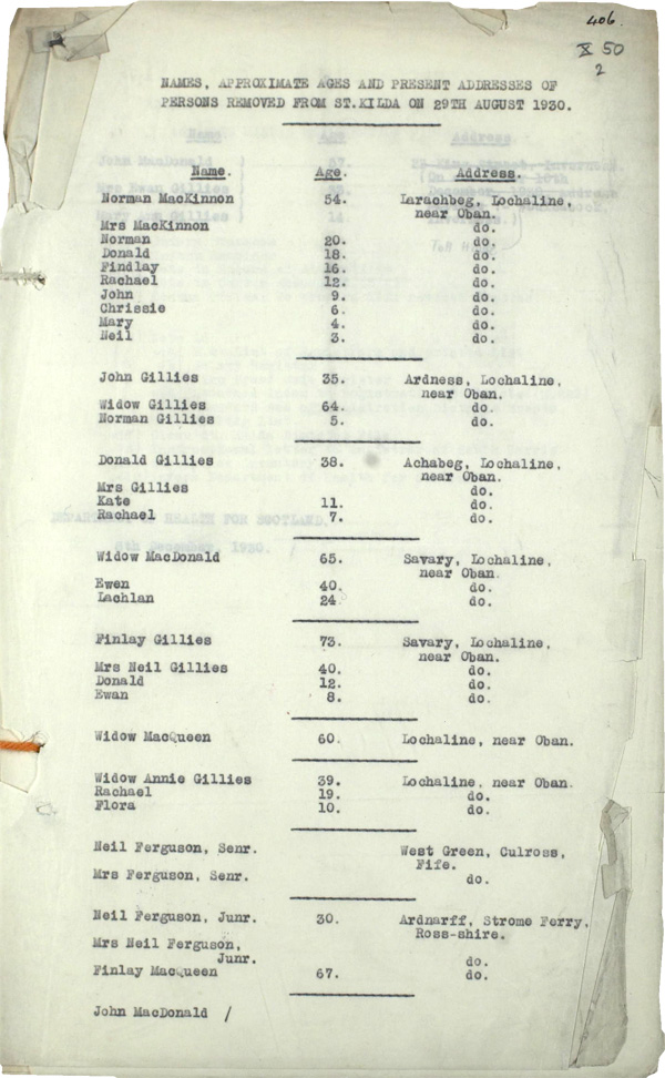 List of St Kildans evacuated on 29 August 1930 (National Records of Scotland, GRO5/325/1)
