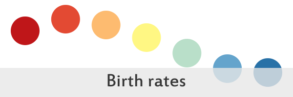 Link to Age-specific Birth rates, per 1,000 female population, Scotland, 1973 to 2012 visualisation on the Scotland's Census website