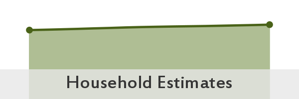 Image links to the household estimates interactive visualisation