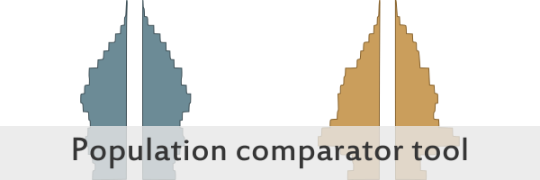 Link to the population pyramids comparator tool on the Scotland's Census website