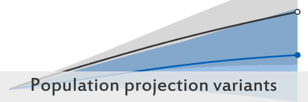 Link to Projected population change for Scotland and the UK under variant projections: 2014-based visualisation