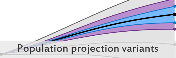 Link to projections population for Scottish areas: 2014-based population projection variants on another website