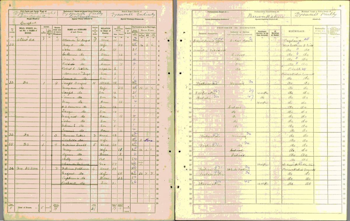 1911 Census | National Records of Scotland